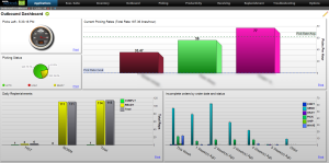 OutboundDashboard